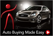 Your smart choice for stress free car buying